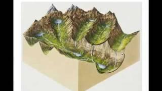 Glacial erosion.mov