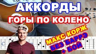 Горы по колено Аккорды ♪ Макс Корж ♫ Разбор песен на гитаре 🎸 Бой Текст