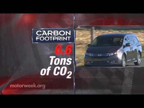 Thumbnail for 2014 Honda Odyssey
