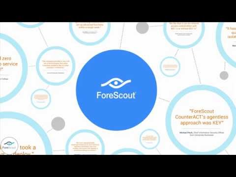 ForeScout: Our Approach