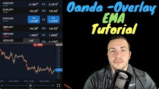 oanda fxtrade tutorial employment situation
