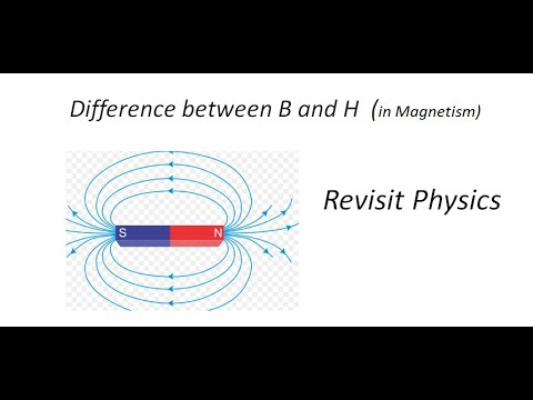 Difference between B and H in magnetism | Magnetising field | Revisit Physics