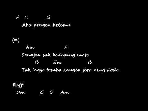 Sewu Kuto Didi Kempot Chord Lirik