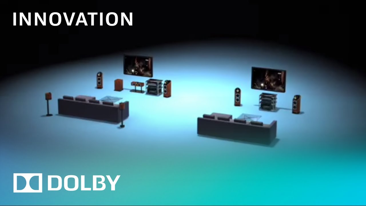 Comparing Dolby Pulse vs  Dolby Digital Plus | Innovation | Dolby
