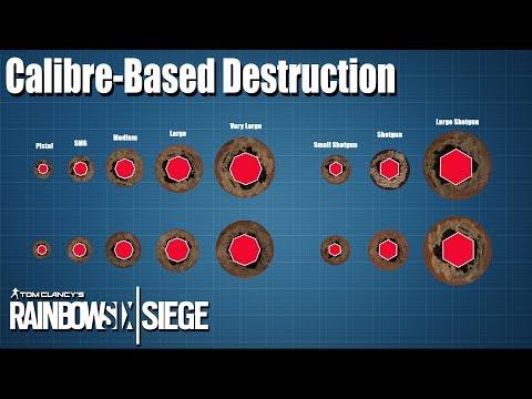 Calibre-Based Destruction: Bullet Holes - Rainbow Six | Siege