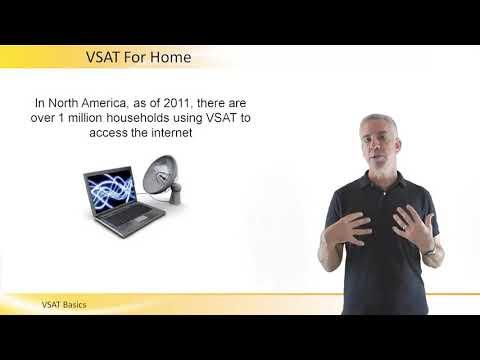 VSAT Basics