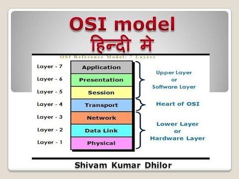 OSI reference model in hindi - YouTube