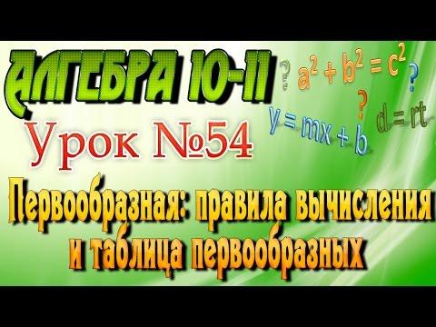 Алгебра 10 класс. 15 сентября. Числовая окружность #1