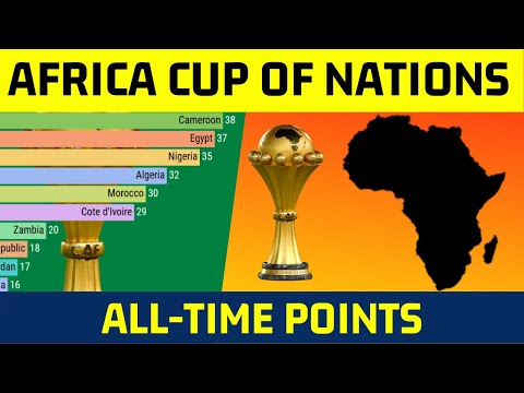 Best football teams in Africa Cup Of Nations