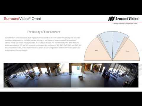 Neovia Logistics Case Study