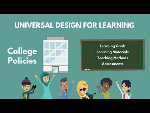 Universal Design For Learning Udl Unsw Teaching Staff Gateway
