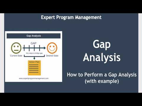 How to Do a Gap Analysis