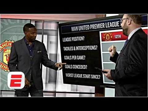 Shaka attempts a Manchester United quiz