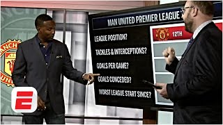 Manchester United Trivia: Shaka Hislop is left stunned | Premier League