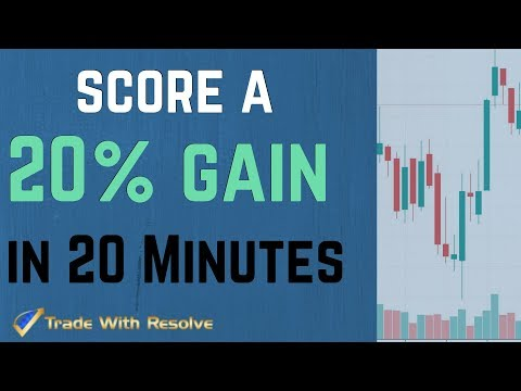 Live Stock Options Day Trading: Learn How To Day Trade Options for Beginners