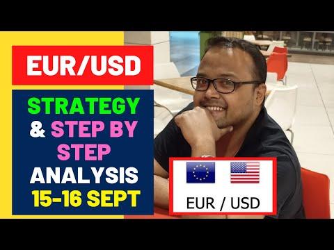 EURUSD Strategy today 15-16 Sept | EUR USD Analysis Today 15-16 Sept | EURUSD Forecast Today