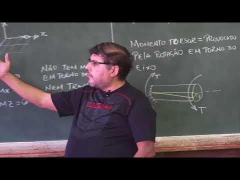 ISOSTÁTICA – Grelhas – Parte 1 - Com Prof. Marcus Vinícius