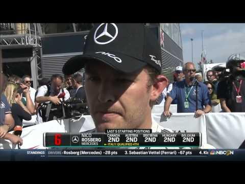 2015 Italy - Post-Qualifying: Nico Rosberg
