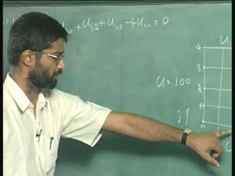 Lecture 34 - Partial Differential Equations