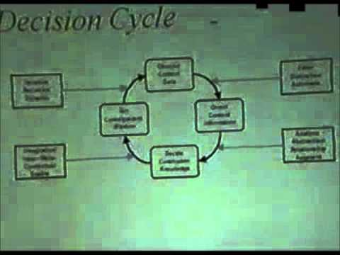 DEF CON 9 - Michael Wilson - Hacker Doctrine in Information Warfare