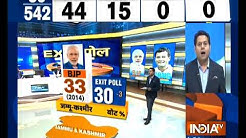 IndiaTV Exit Poll: In Jammu and Kashmir, NC likely to win 3 seats, BJP may win 2 seats