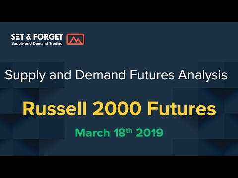 How to trade futures, Russell 2000 Futures using supply and demand imbalances