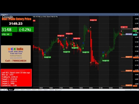 Crude oil Live Trading
