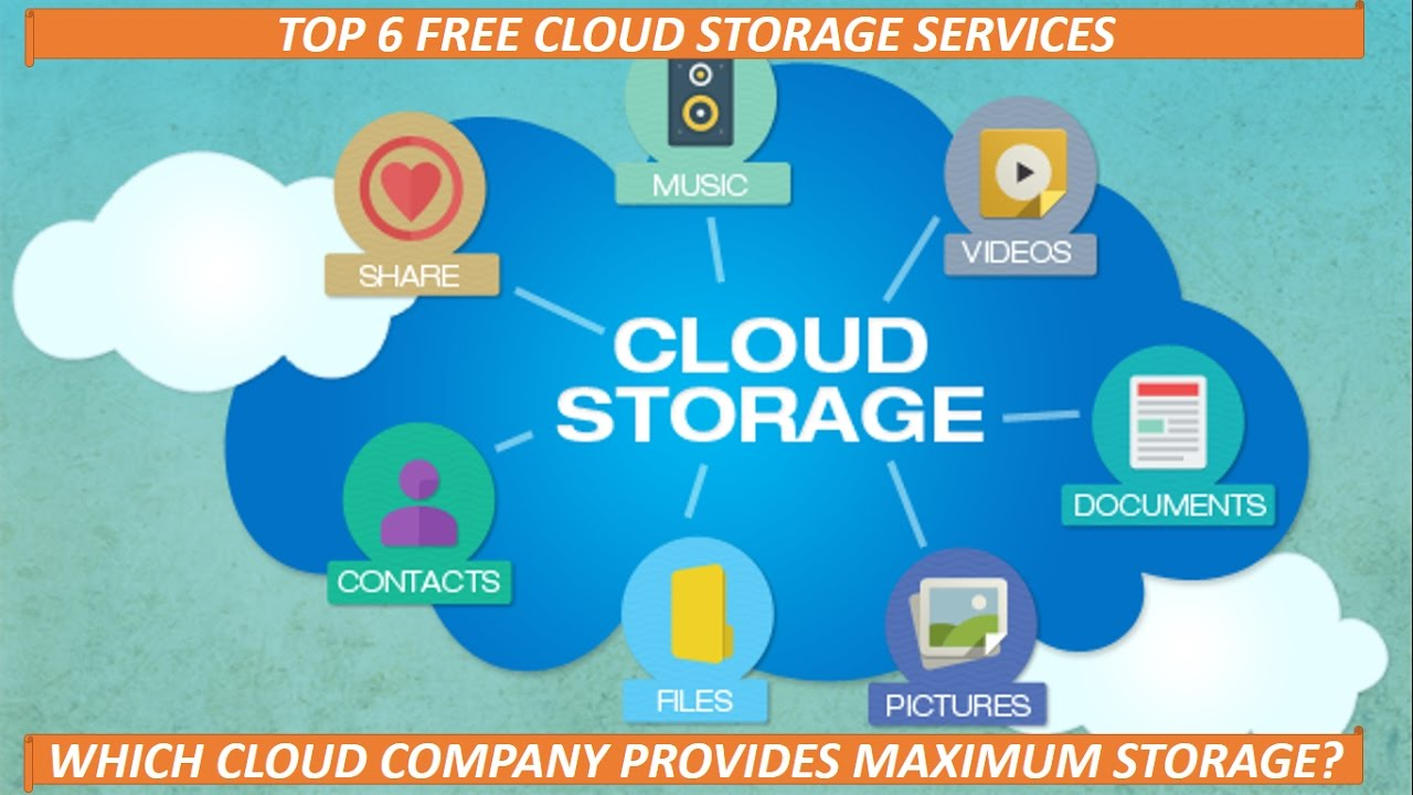 Top 6 Best Free Cloud Storage Services In India Hindi