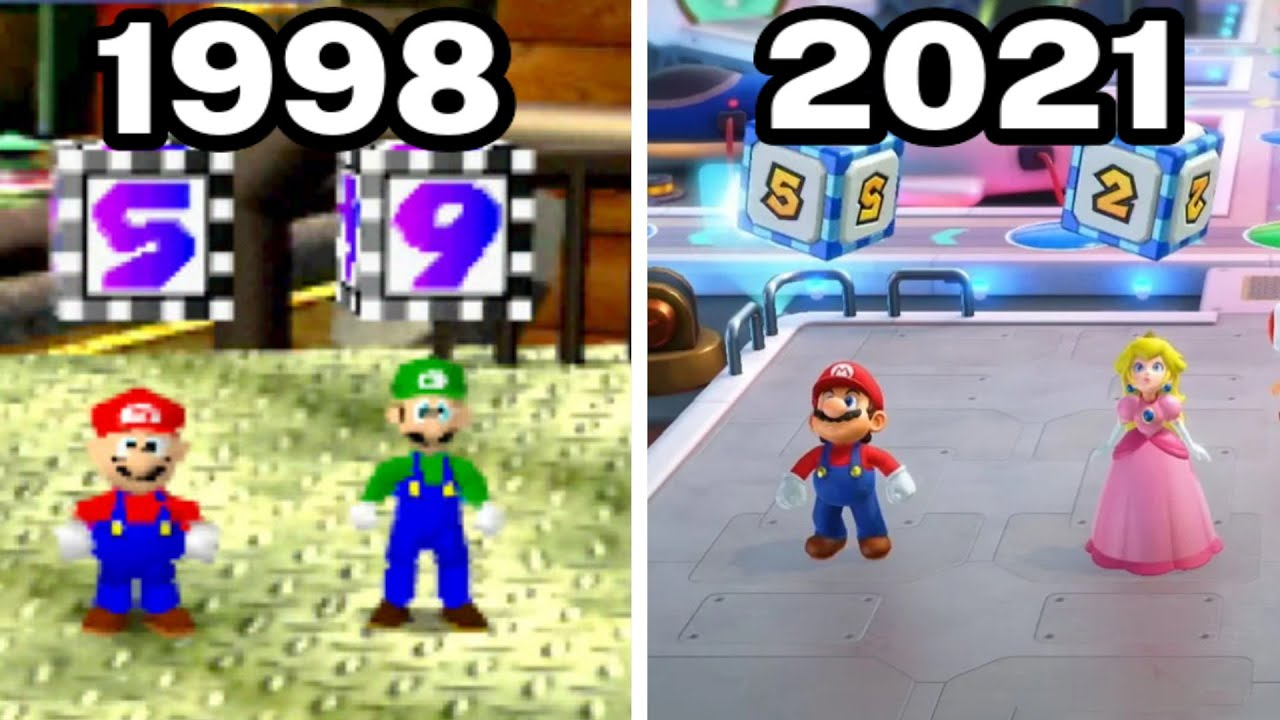 Graphical Evolution of Mario Party (1998-2021)