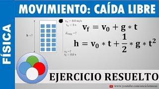 EJERCICIO RESUELTO DE CAIDA LIBRE- ALTURA, VELOCIDAD Y DISTANCIA