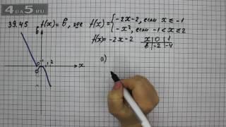 видео ГДЗ по алгебре 11 класс контрольные работы Мордкович А.Г., Тульчинская Е.Е.
