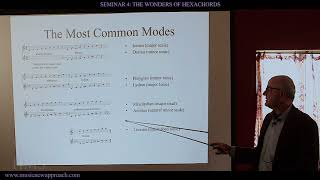 Seminar 4  Introduction To Modes