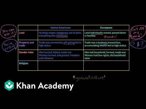 Comparing European And Native American Cultures | US History | Khan Academy