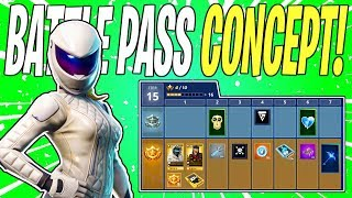 Would A Battle Pass System Work For Fortnite Save The World?