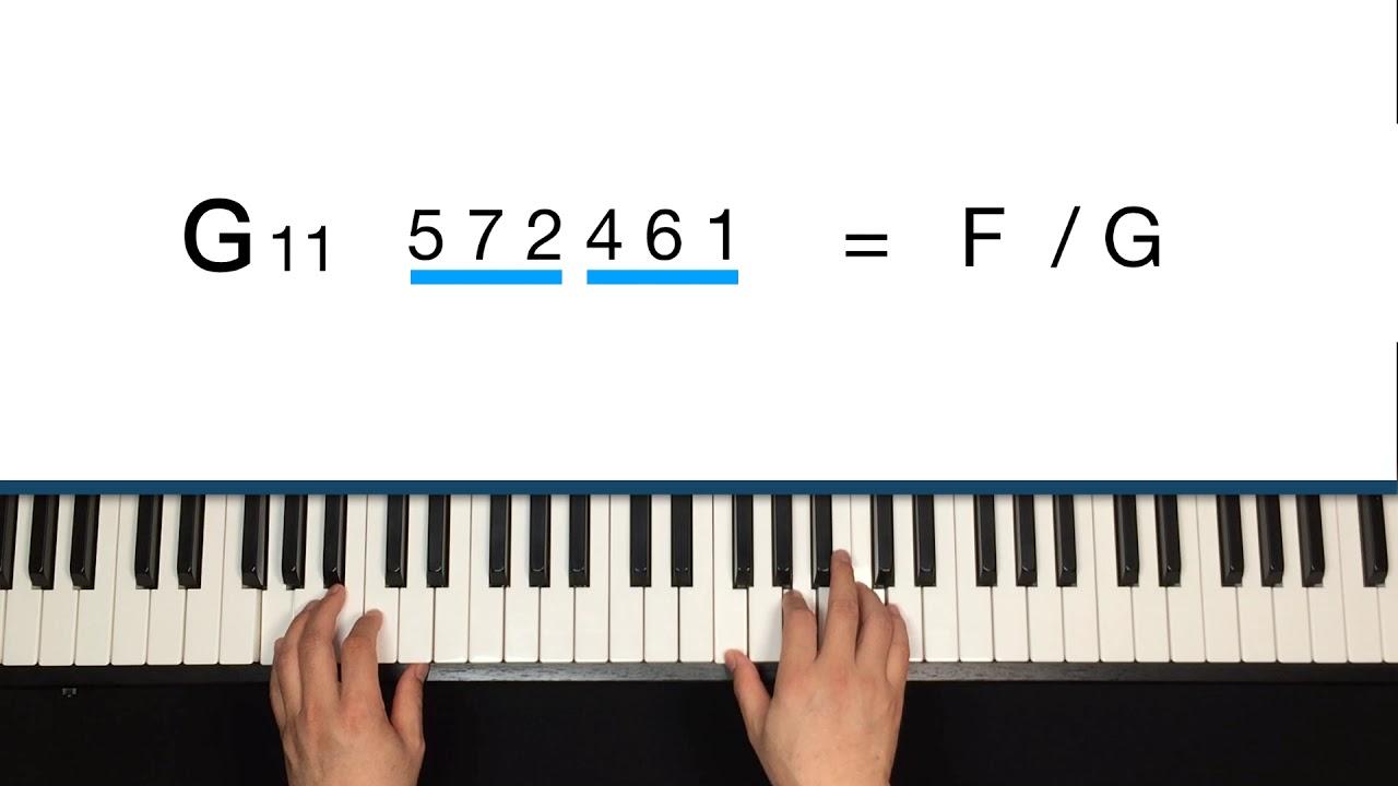 夜空中最閃亮的星_和弦編配教學W2 (鋼琴家線上學院專用) - YouTube