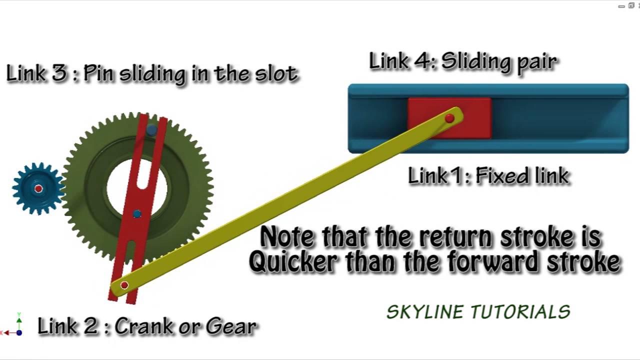 Whitworth Quick Return Mechanism Best Animation Slider