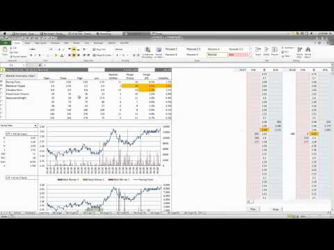 Betfair trading data capture and trading analysis spreadsheet
