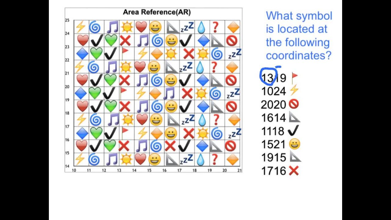 How To Read Grid And Area Reference