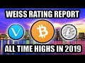 Weiss Rating: Bitcoin Will Hit All Time Highs In 2019  Litecoin Lightning Network  Vechain