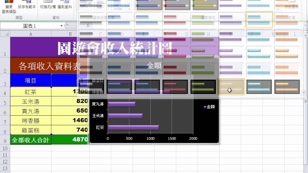 Excel 園遊會收入統計圖_E08_園遊會圖表製作-套用圖表樣式 - YouTube