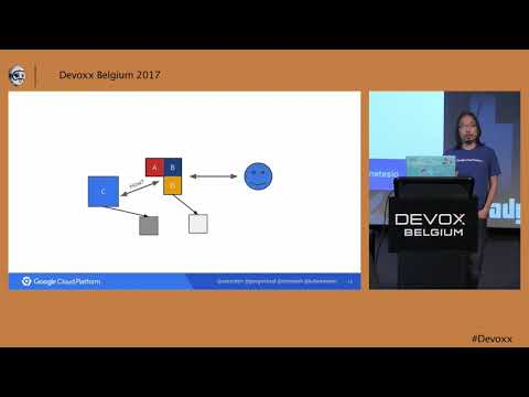 Making Microservices Micro with Istio Service Mesh by Ray Tsang