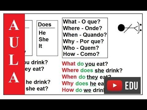 Aula 01 Parte 02 De 02 Presente Simples Frases Afirmativas