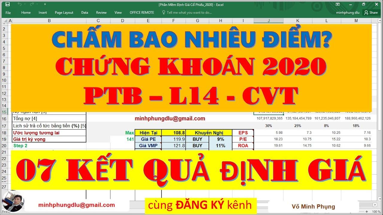 ĐẦU TƯ CHỨNG KHOÁN || Cổ Phiếu PTB – L14 – CVT năm 2020