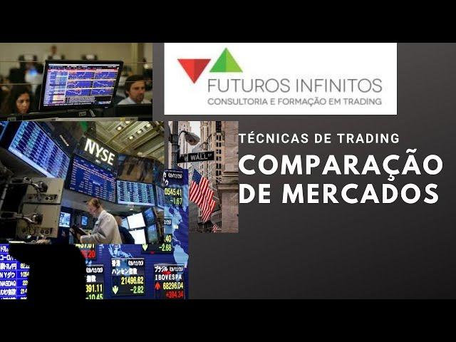 A vantagem de comparar mercados como técnica de entrada