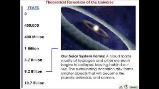CC7558 Galaxies & The Universe: Theoretical Formation of the Universe Timeline Mini