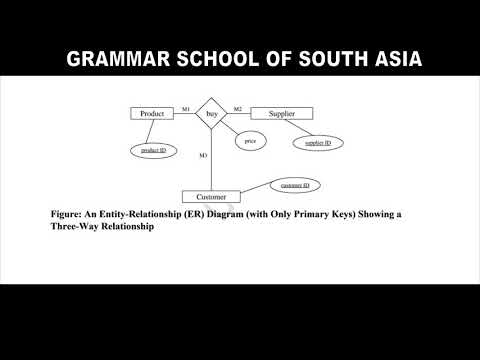 2018 FBISE Solved Complete Paper Computer Science Grade 11 Grammar School of South Asia