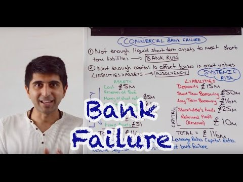 Bank Failure - Liquidity Crisis (Bank Run) & Insolvency