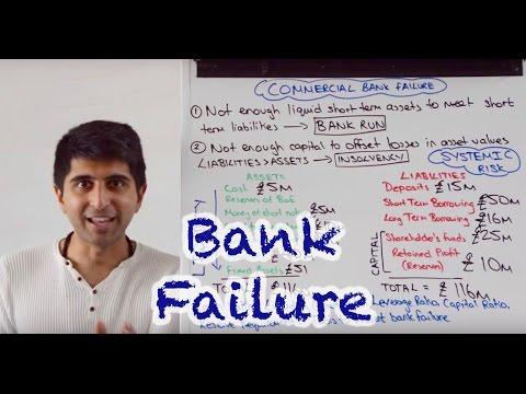 Bank Failure - Liquidity Crisis (Bank Run) & Insolvency
