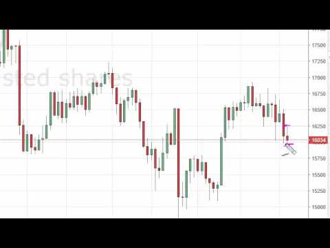 Nikkei Technical Analysis for August 04 2016 by FXEmpire.com