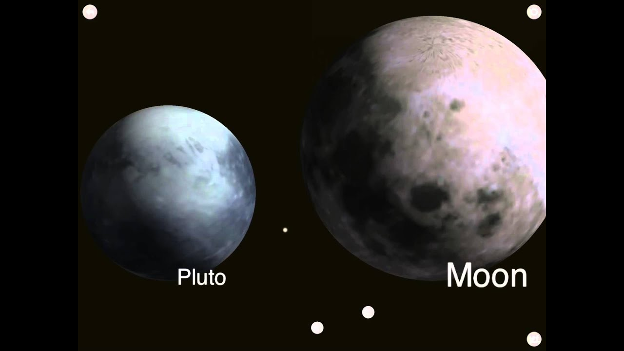 pluto's moons names - 1280×720